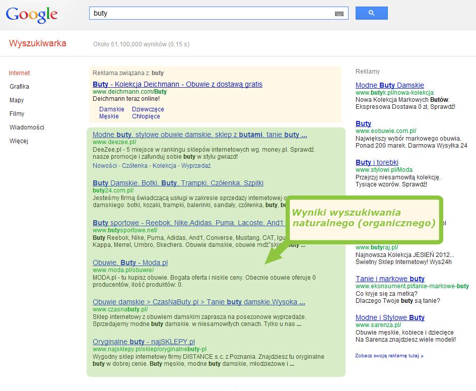 Lokalizacja wyników organicznych w Google